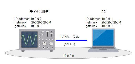 画像に alt 属性が指定されていません。ファイル名: 計測器ネット.jpg